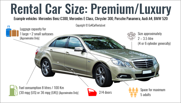 Car Rental Size Luxury