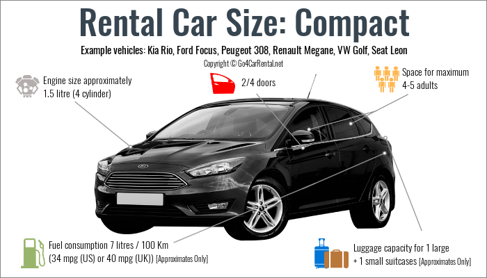 Rental Car Size Compact